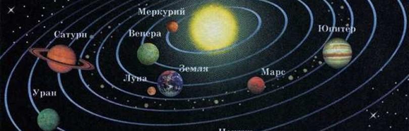 Развитие представлений о Солнечной системе