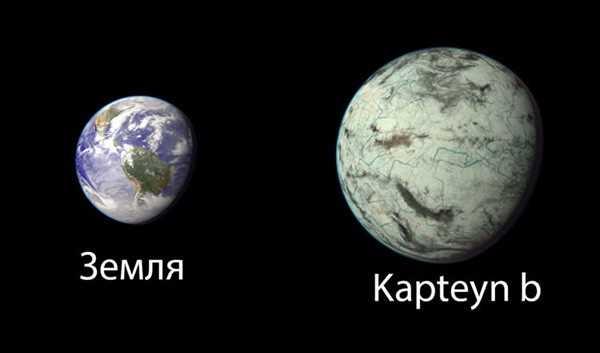 Земля и Kapteyn b