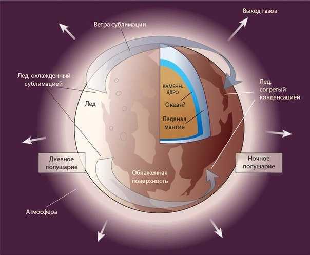 Poverhnost-Plutona