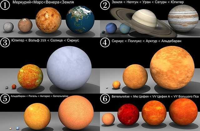 Размер Вселенной