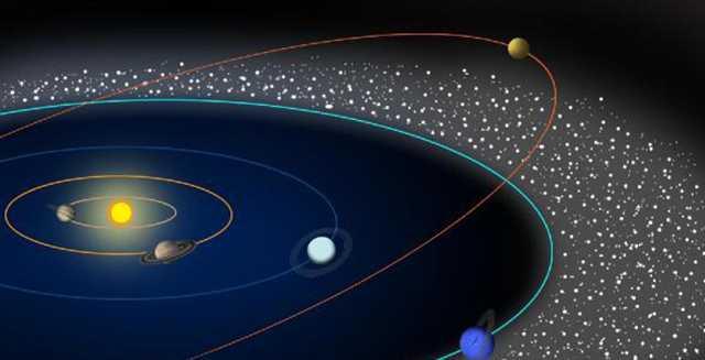 Орбита Нептуна