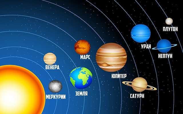 факты о планетах Солнечно й системы