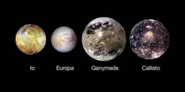 изображение спутников Юпитера