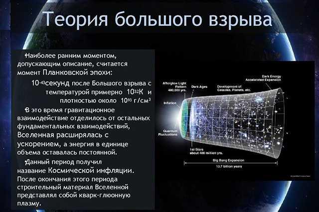 хронология событий большого взрыва
