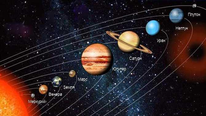 изображения планет