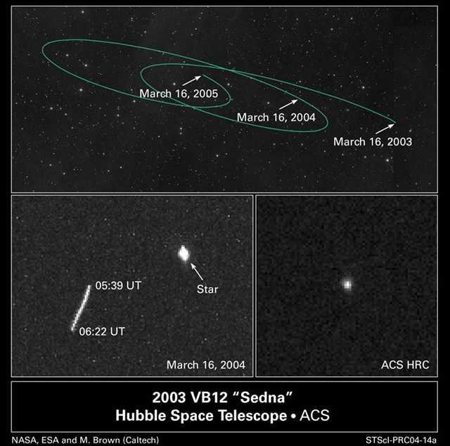 орбита транснептунового обьекта