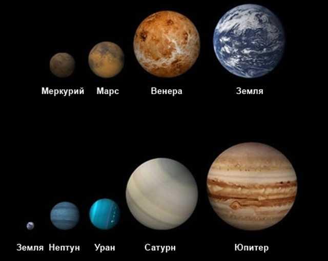 сравнение небесных тел