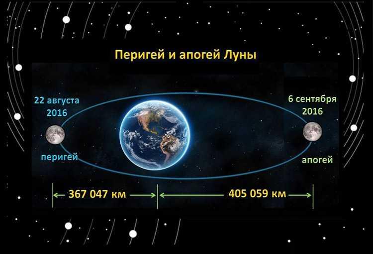 Скачать хоррор карту со скримерами для майнкрафт 1.8 на русском
